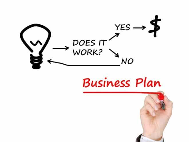 Dobry biznes plan to podstawa.