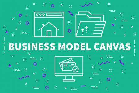 Jak działa biznesowy model canvas?